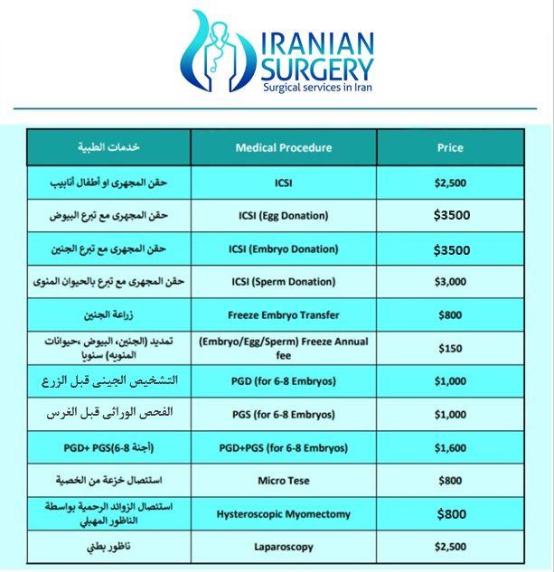 علاج العقم في ایران