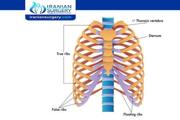 التهاب المفاصل الرثیاني