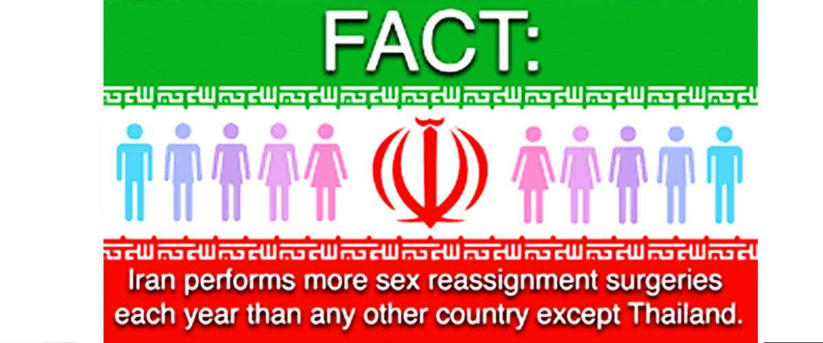 Sex reassignment surgery in iran