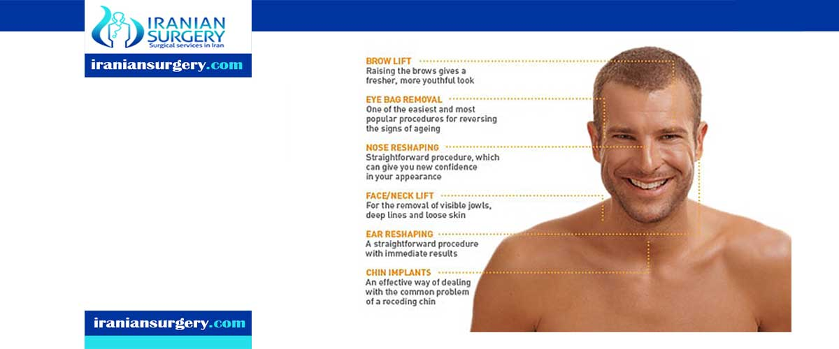 cosmetic surgery list