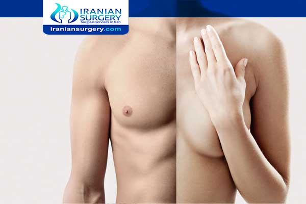Transgender Hormone Therapy Male-to-Female